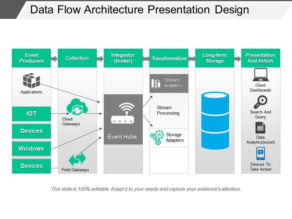53206397 Style Hierarchy Flowchart 6 Piece Powerpoint Presentation