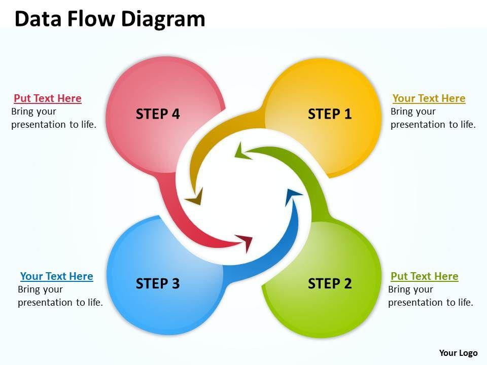 Data Flow Diagram 28