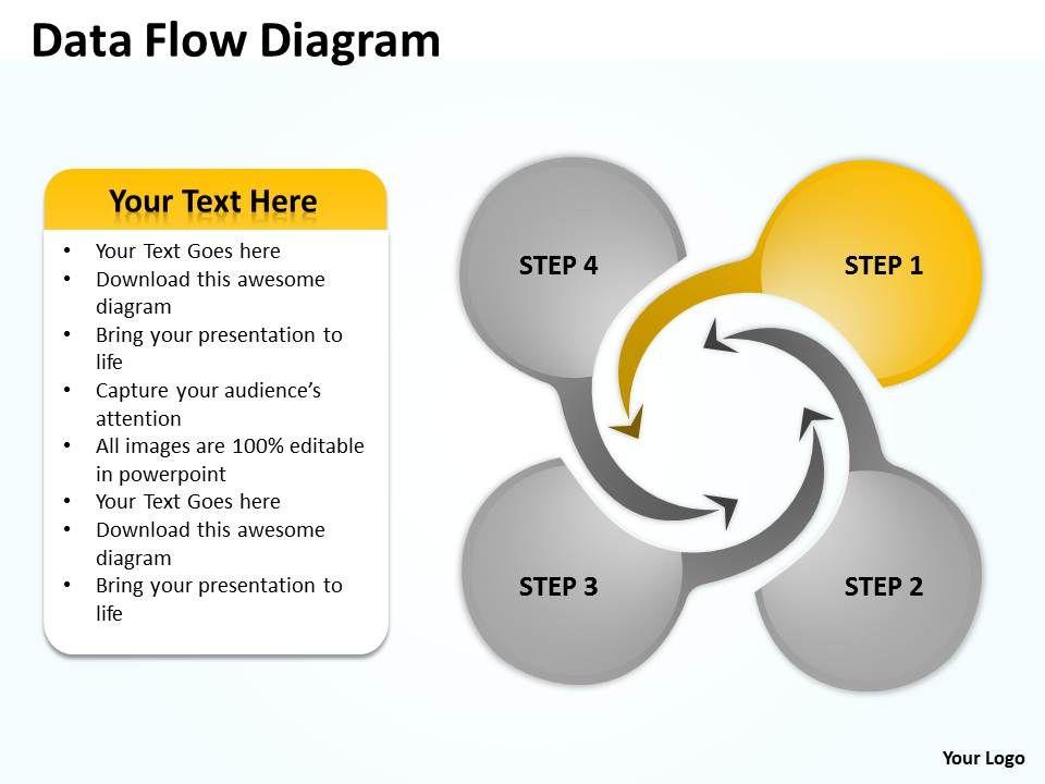 Data flow diagram 28 powerpoint presentation templates ppt dataflowdiagram28slide02 dataflowdiagram28slide03 dataflowdiagram28slide04 dataflowdiagram28slide05 dataflowdiagram28slide06 ccuart Images