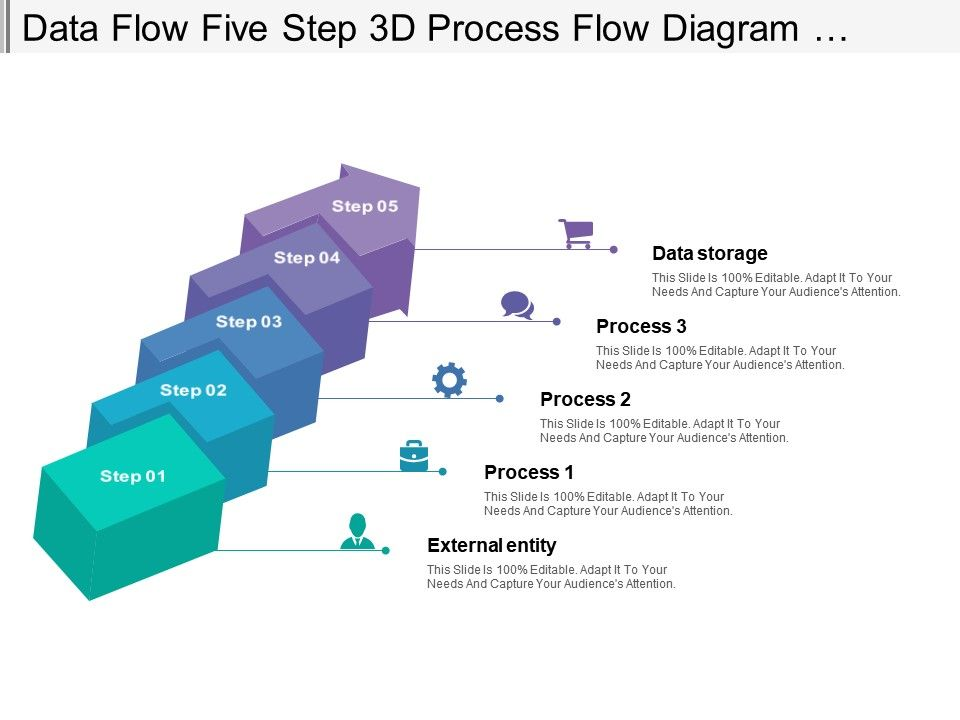 data flow five step 3d process flow diagram with icons powerpoint