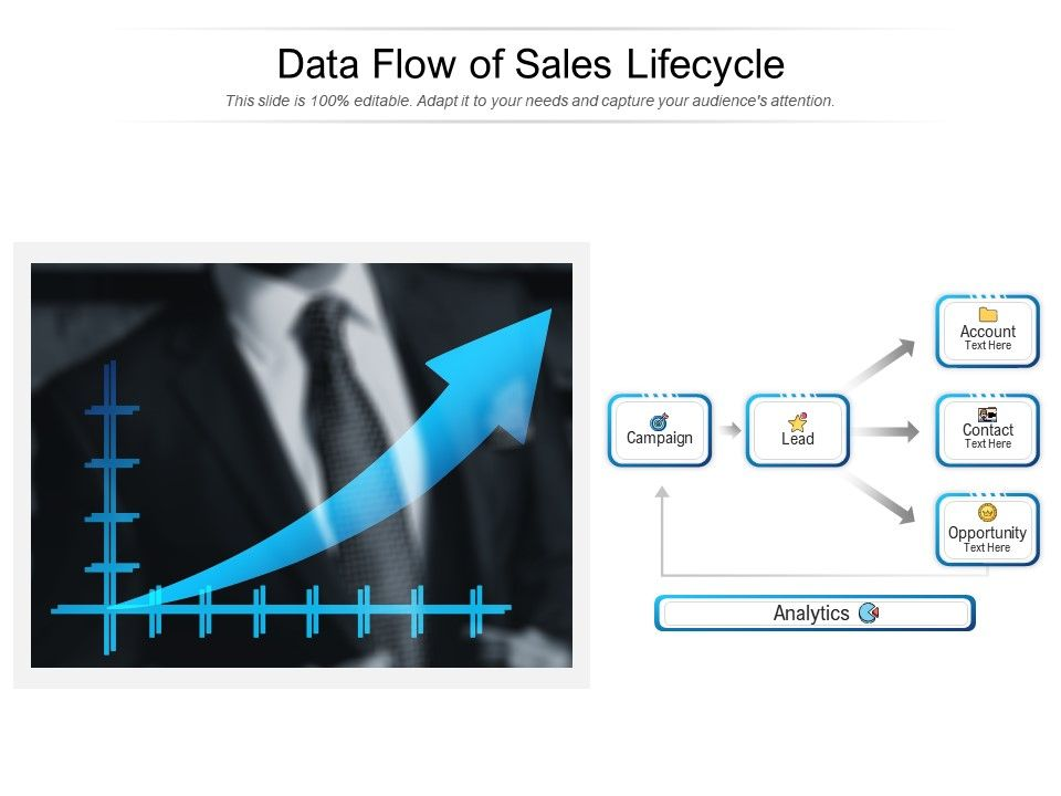 Data Flow Of Sales Lifecycle