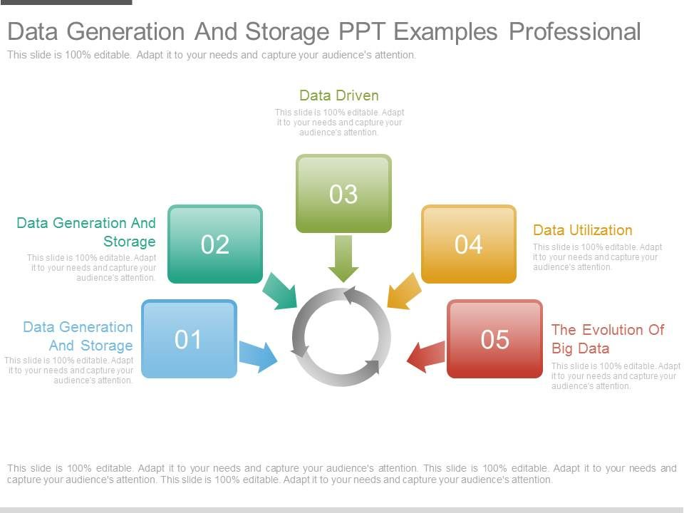 Data generation and storage ppt examples professional powerpoint datagenerationandstoragepptexamplesprofessionalslide01 datagenerationandstoragepptexamplesprofessionalslide02 toneelgroepblik Images