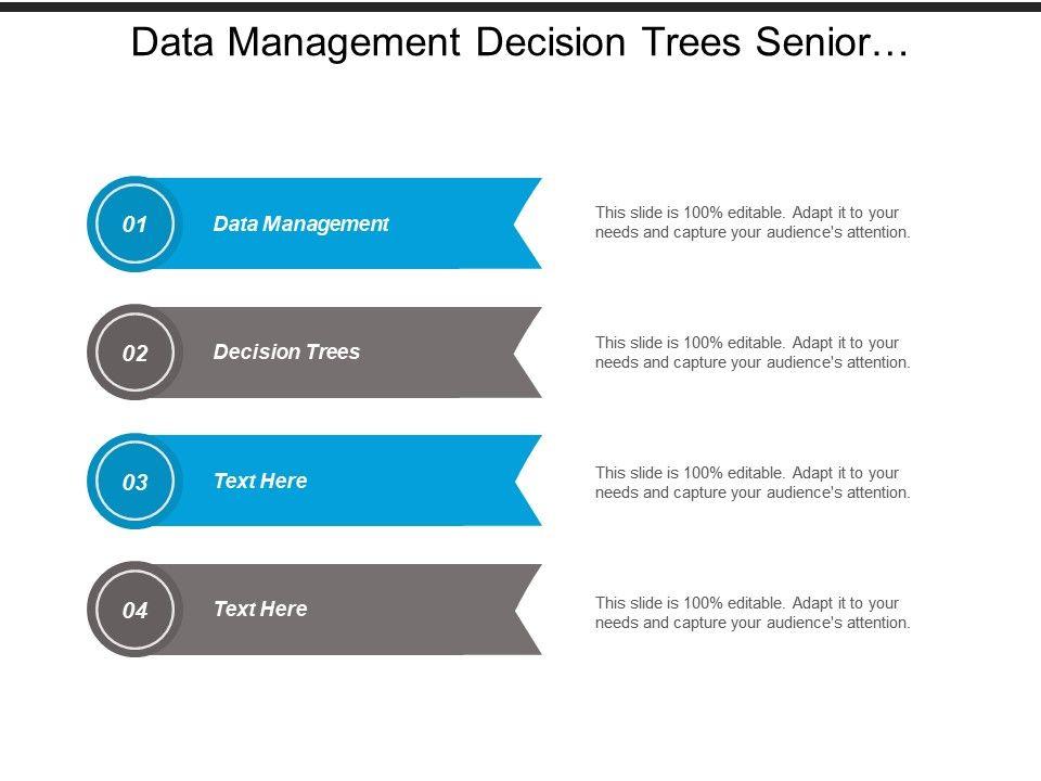 Data Management Decision Trees Senior Management Meeting Invitation
