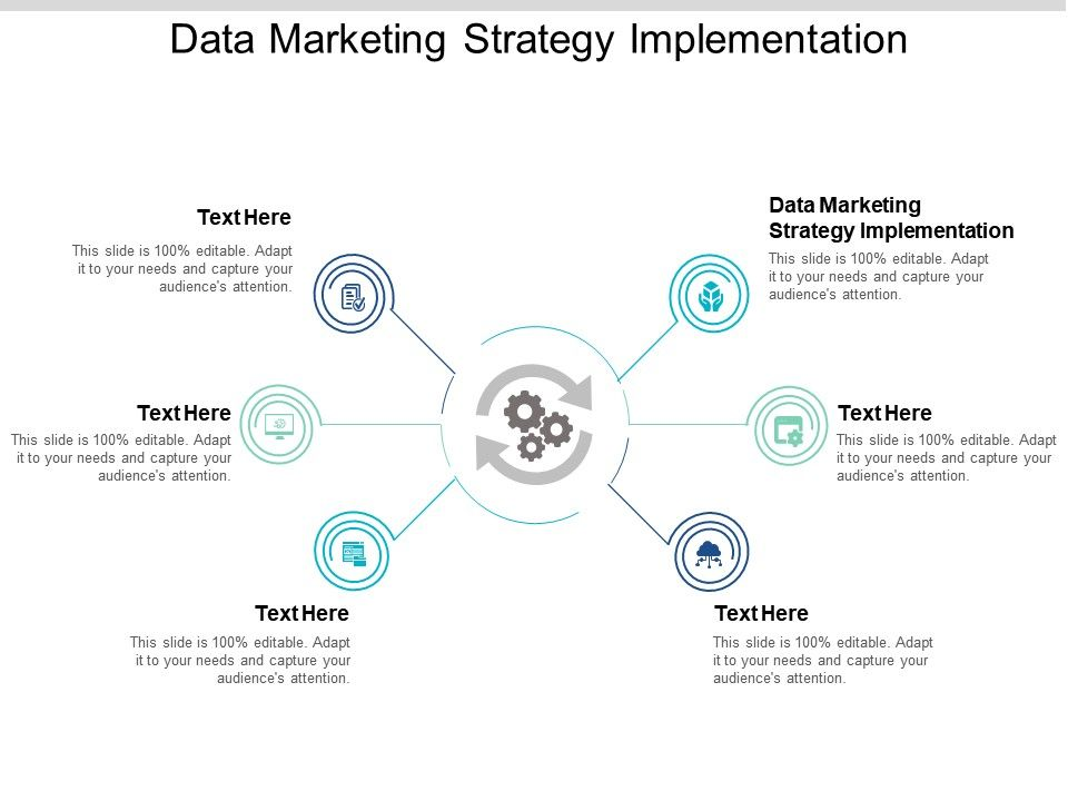 Data Marketing Strategy Implementation Ppt Powerpoint