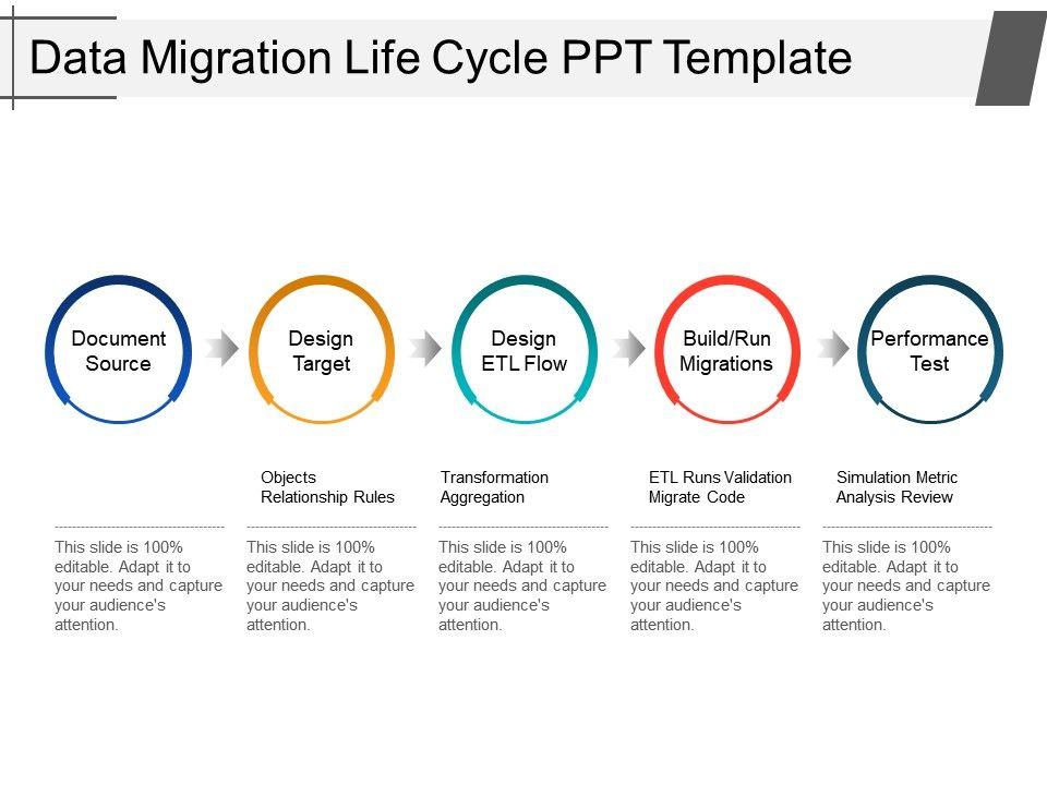 36100759 Style Linear Single 5 Piece Powerpoint Presentation