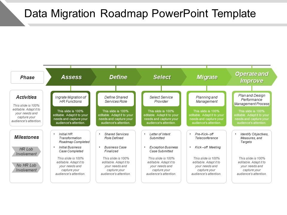 Data migration roadmap powerpoint template ppt images for Data migration strategy template