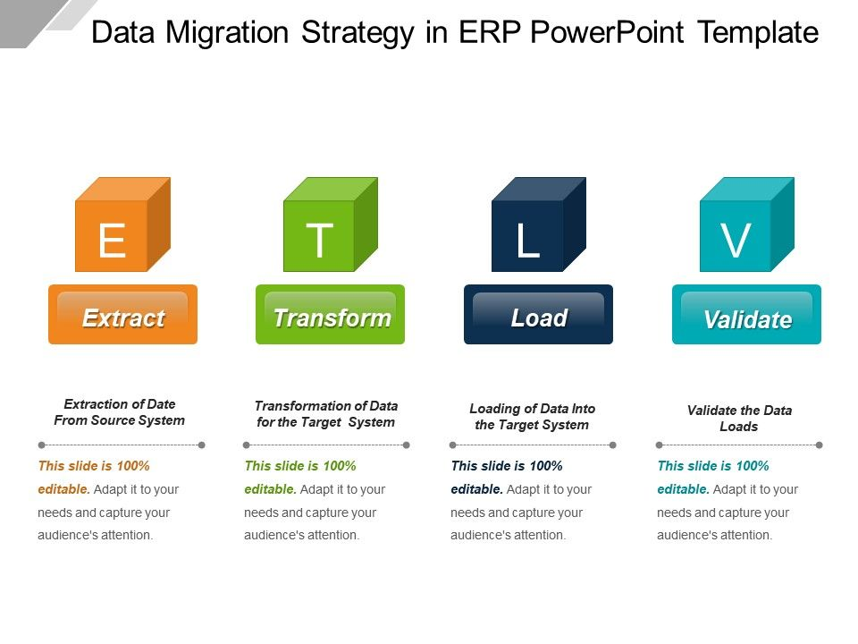 Data Migration Strategy In Erp Powerpoint Template Powerpoint
