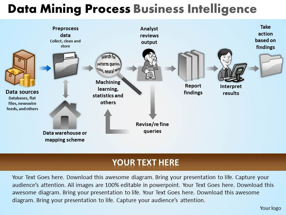 data mining process business intelligence powerpoint slides and, Modern powerpoint