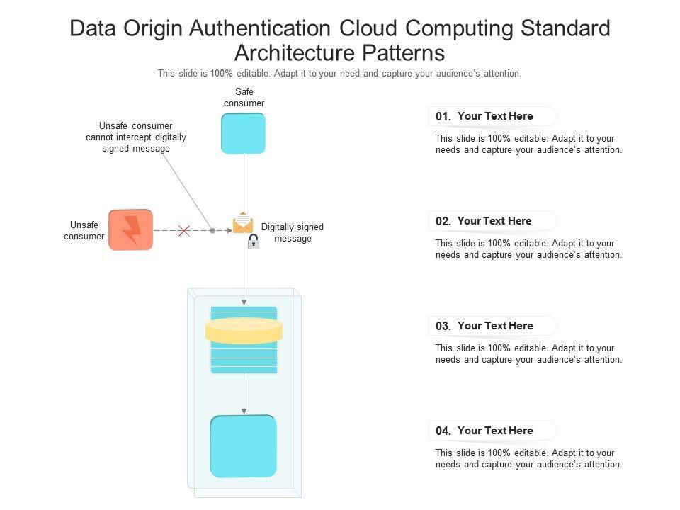 Data Origin Authentication Cloud Computing Standard Architecture Patterns Ppt Presentation Diagram