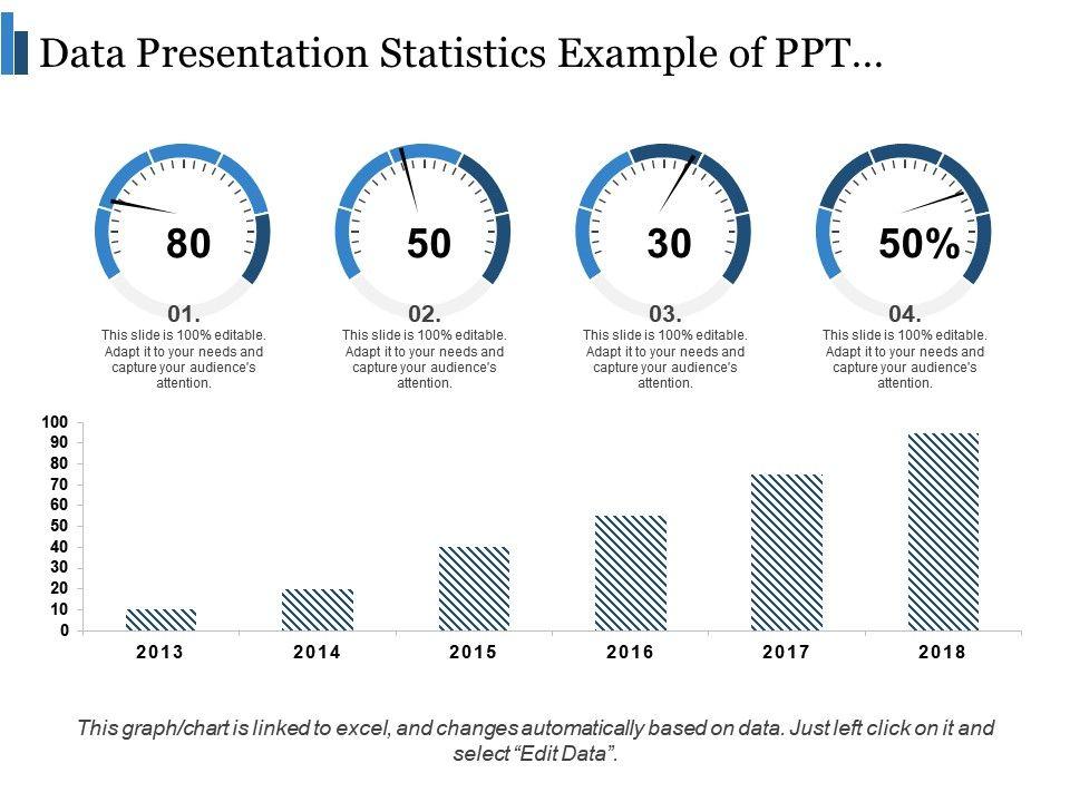 Data Presentation Statistics Example Of Ppt Presentation