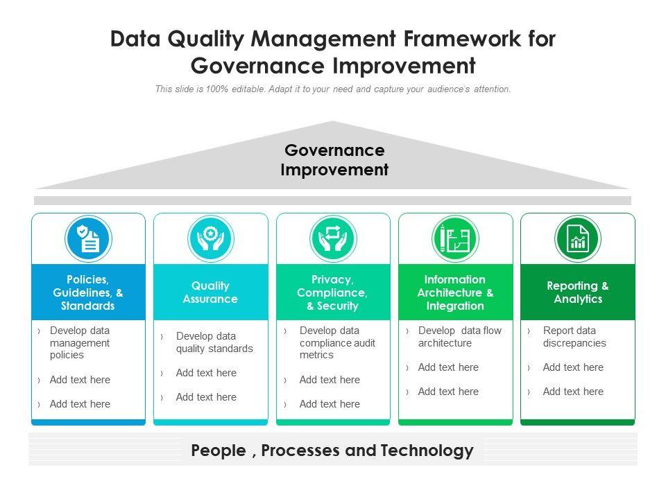 Data Quality Management Framework For Governance Improvement