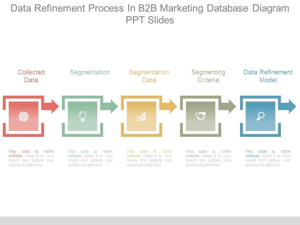 19468725 style linear single 5 piece powerpoint presentation diagram datarefinementprocessinb2bmarketingdatabasediagrampptslidesslide01 datarefinementprocessinb2bmarketingdatabasediagrampptslidesslide02 ccuart Image collections
