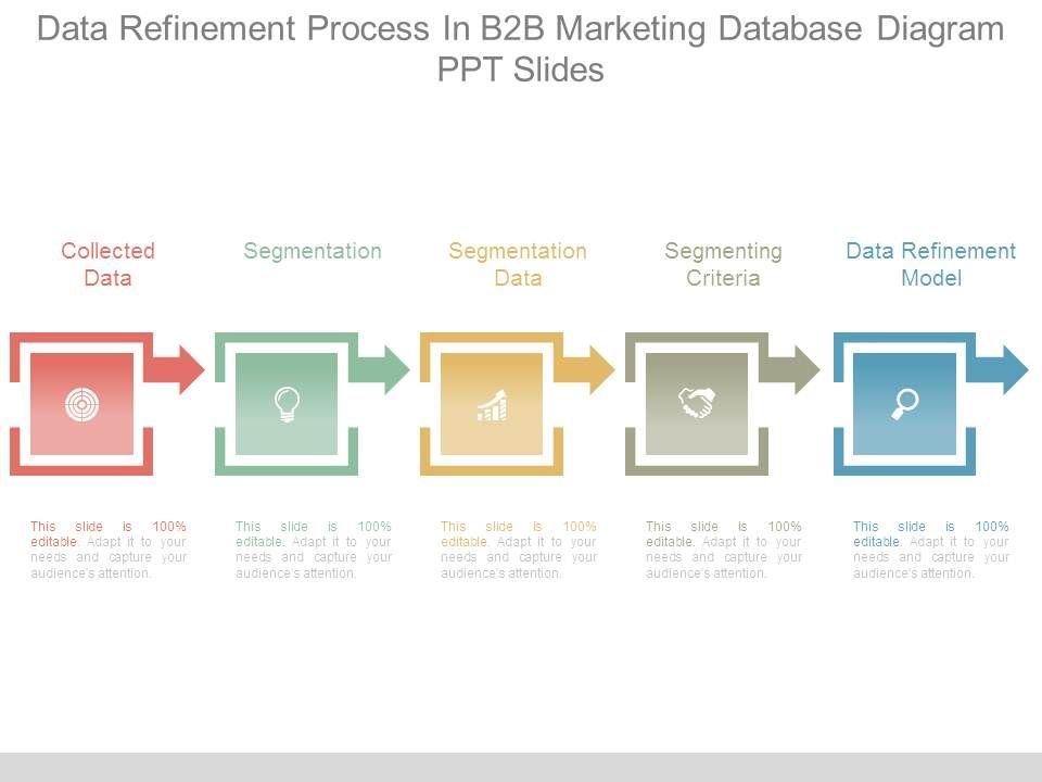 Data refinement process in b2b marketing database diagram ppt slides datarefinementprocessinb2bmarketingdatabasediagrampptslidesslide01 datarefinementprocessinb2bmarketingdatabasediagrampptslidesslide02 ccuart Gallery