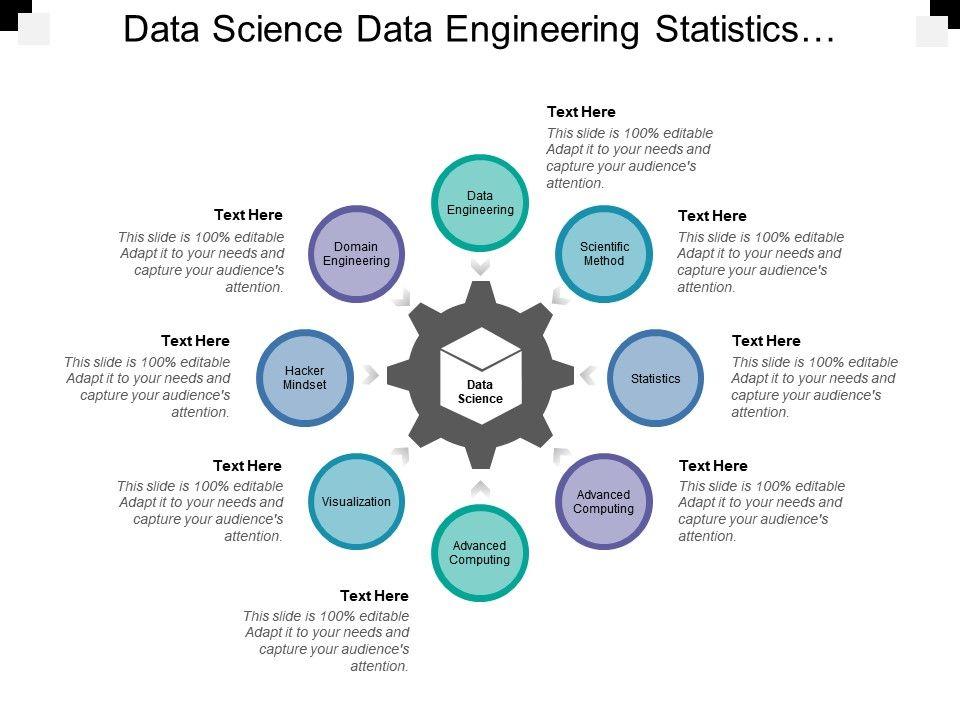 Data Science Data Engineering Statistics Visualization Powerpoint