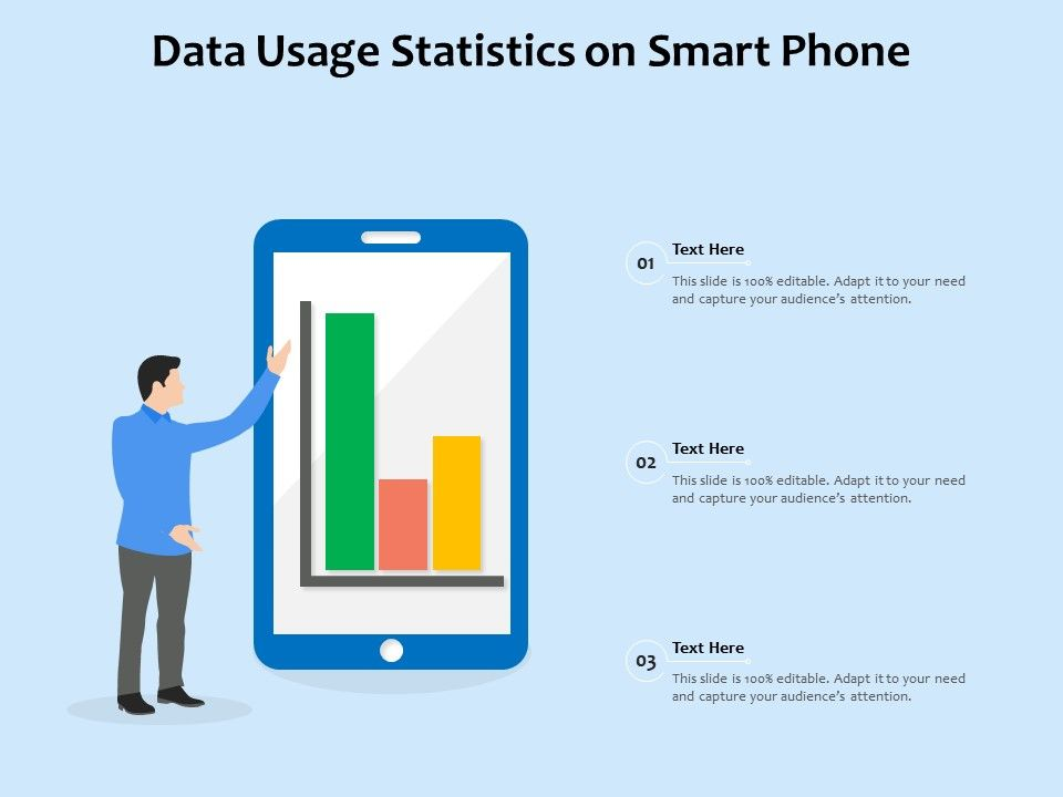 Data Usage Statistics On Smart Phone
