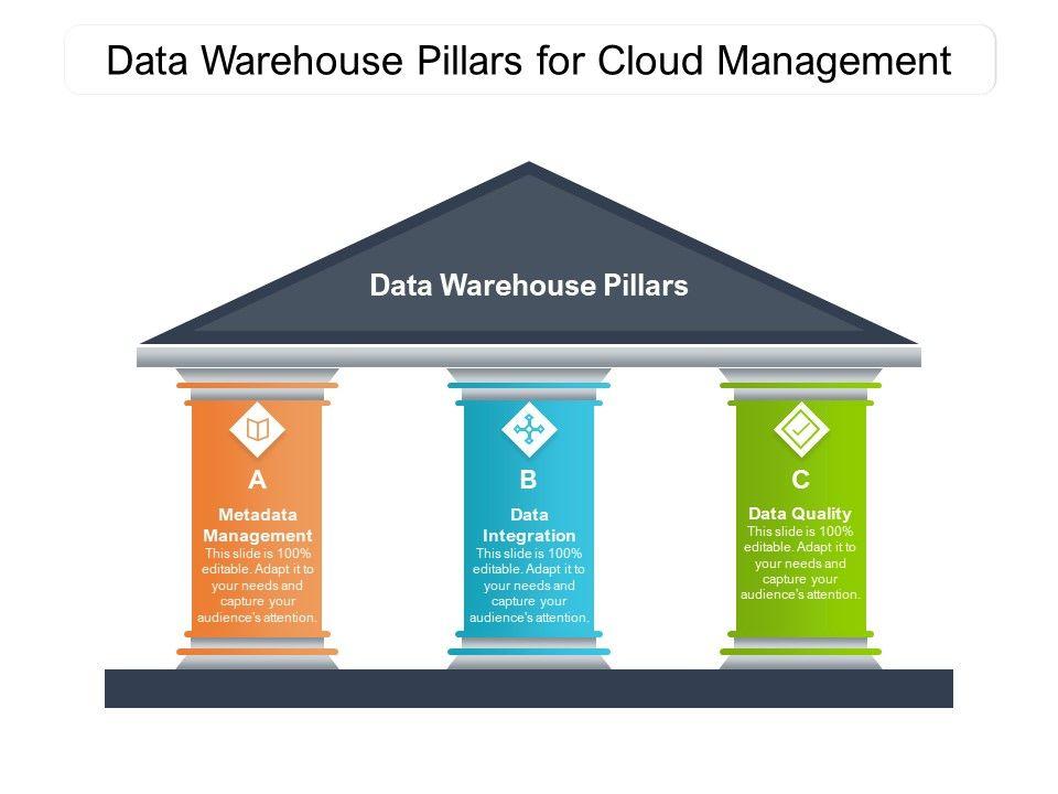 Data Warehouse Pillars For Cloud Management