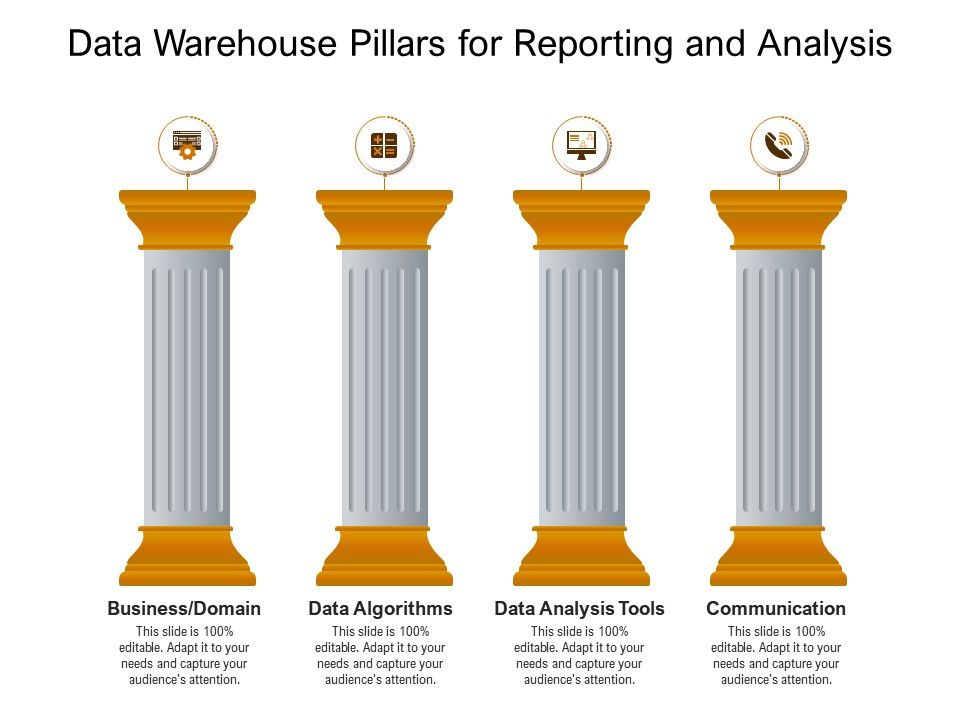 Data Warehouse Pillars For Reporting And Analysis
