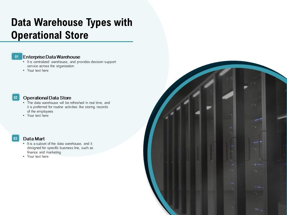 Data Warehouse Types With Operational Store