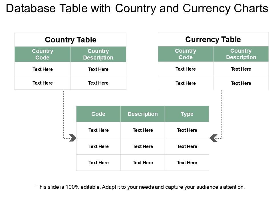 Database Table With Country And Currency Charts Powerpoint Slide