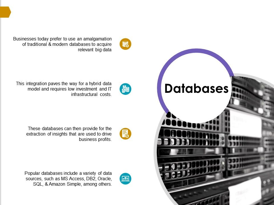 Databases Business Investment Ppt Powerpoint Presentation Layouts