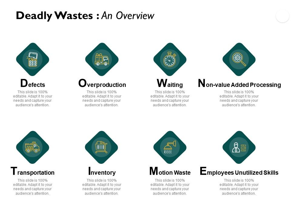 Deadly Wastes An Overview Transportation Employees