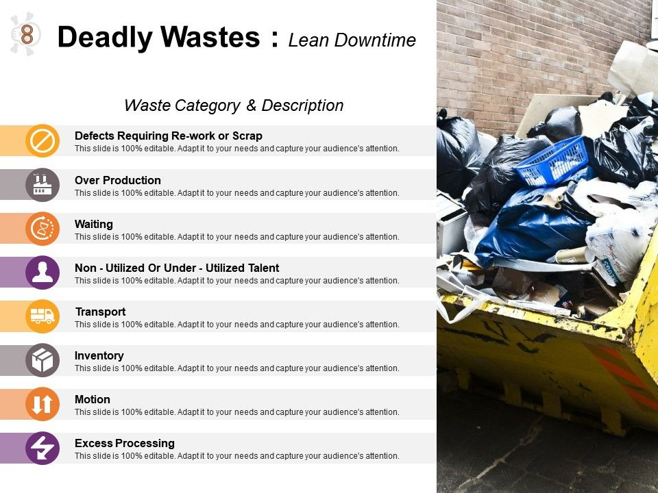 deadly_wastes_lean_downtime_non_utilized_or_under_utilized_Slide01