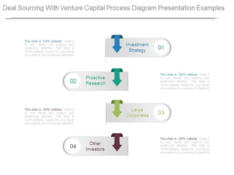 Deal Sourcing With Venture Capital Process Diagram Presentation - Venture capital website template