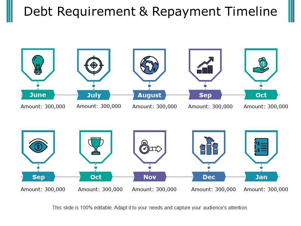 debt_requirement_and_repayment_timeline_powerpoint_slide_design_ideas_Slide01