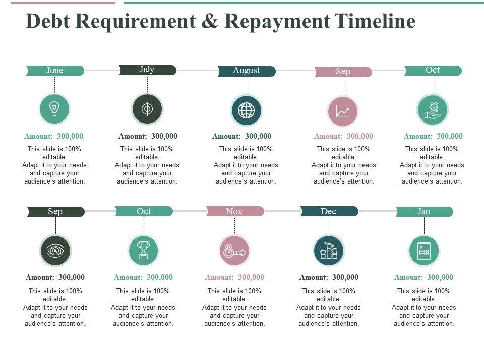 debt_requirement_and_repayment_timeline_ppt_professional_design_inspiration_Slide01