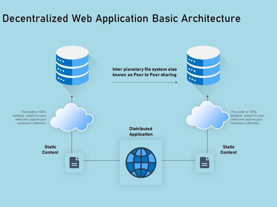 Decentralized Web Application Basic Architecture