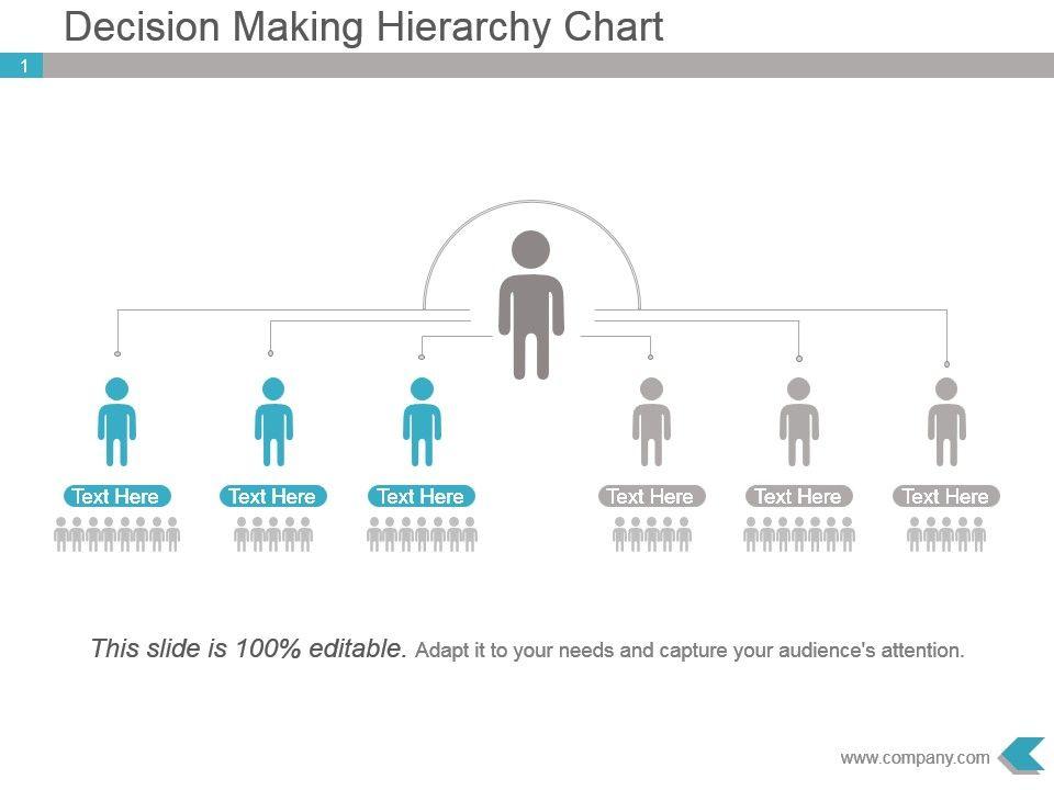 Decision Making Hierarchy Chart Presentation Diagram Slide01 Slide02