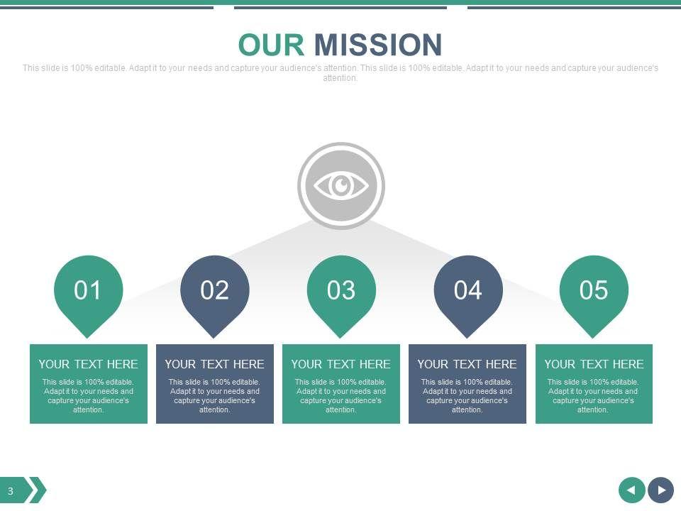 Decision Making Process PowerPoint Presentation Slides ...