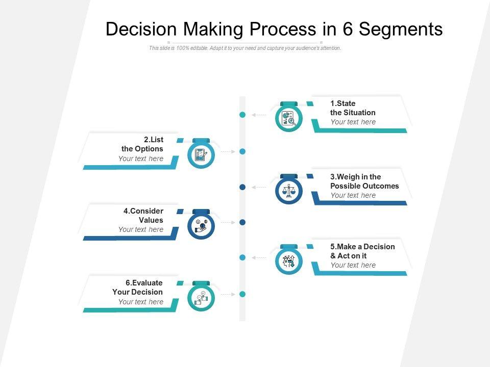 Decision Making Process In 6 Segments
