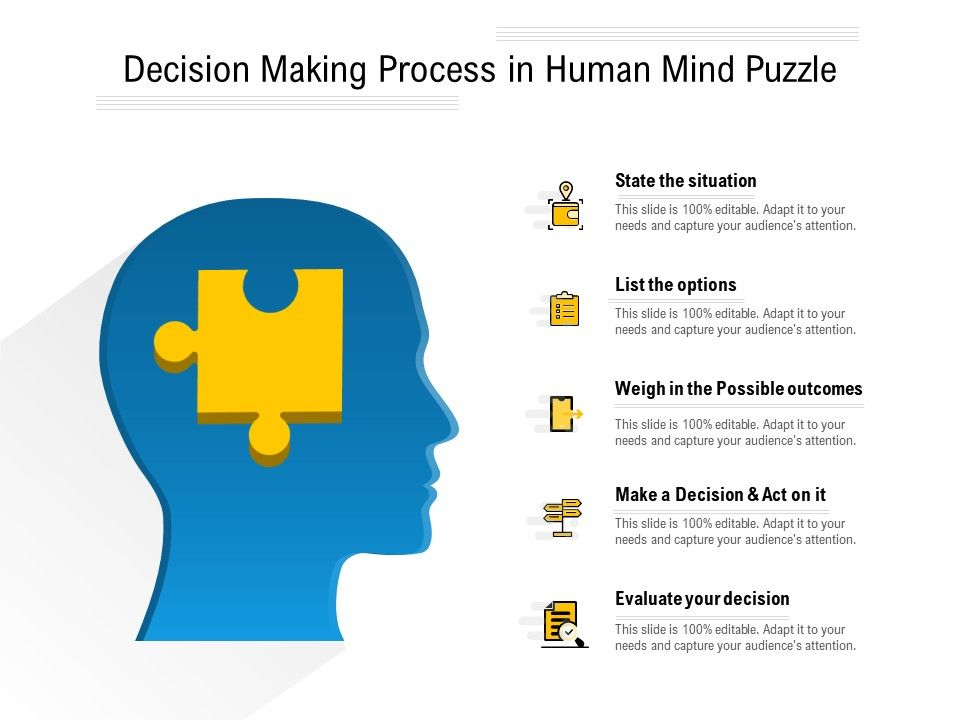 Decision Making Process In Human Mind Puzzle