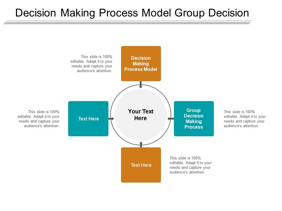 Decision Making Process Model Group Decision Making Process Cpb