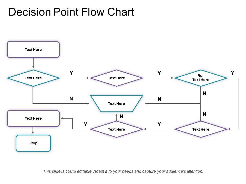decision_point_flow_chart_Slide01