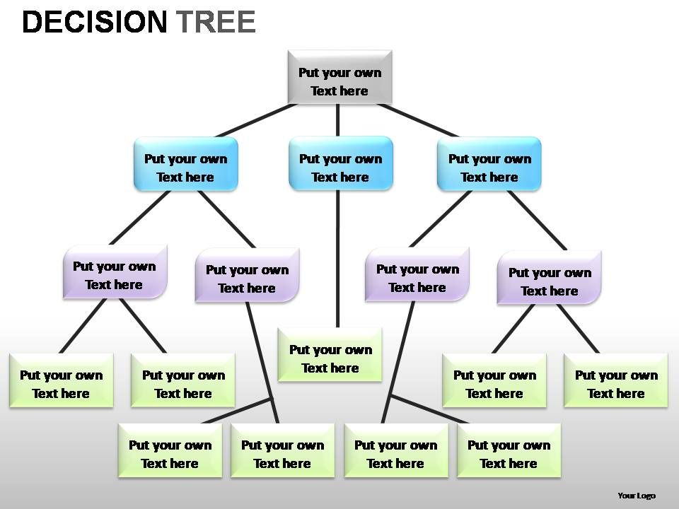 decision tree powerpoint presentation slides | presentation, Powerpoint templates