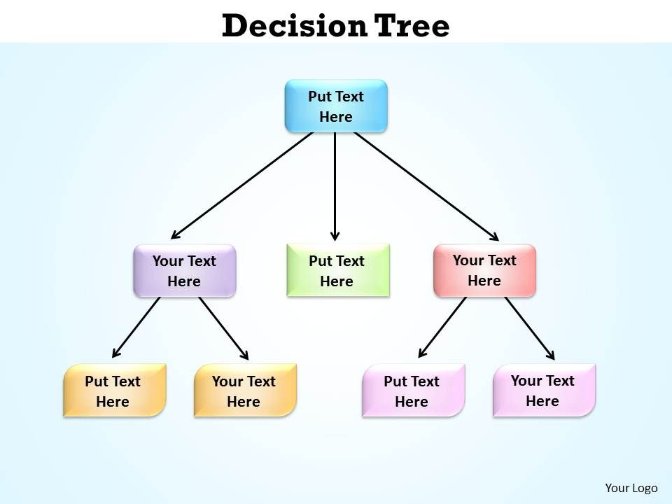 Decision Tree Powerpoint Slides Presentation 12 Templates