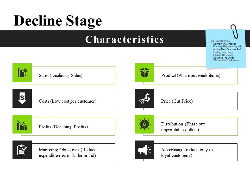 Decline stage powerpoint slide inspiration powerpoint slide declinestagepowerpointslideinspirationslide01 declinestagepowerpointslideinspirationslide02 declinestagepowerpointslideinspirationslide03 ccuart Gallery