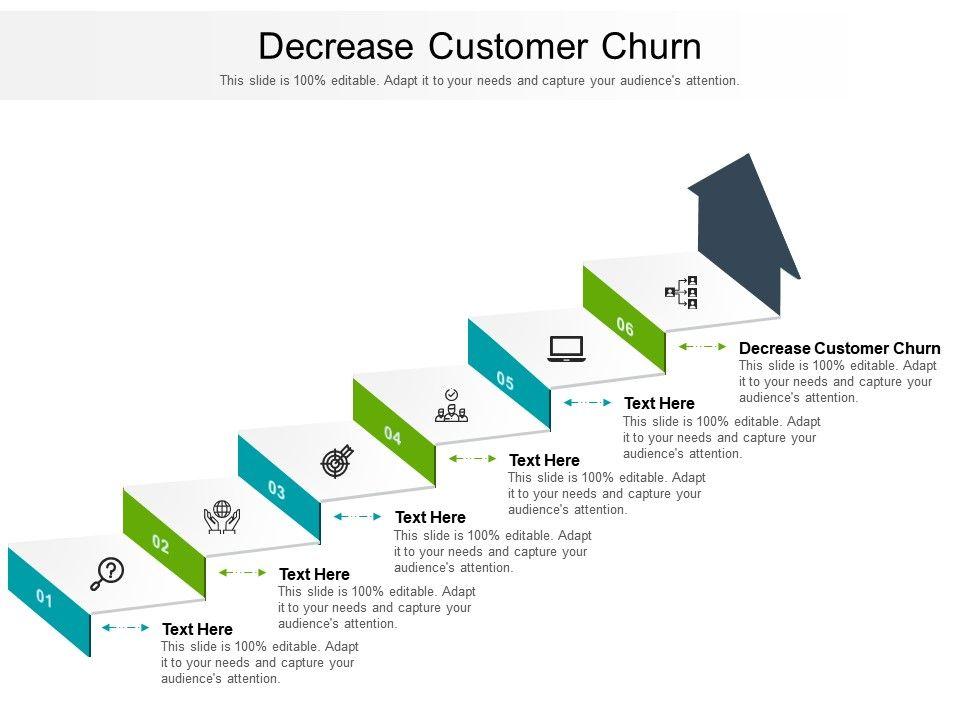 Decrease Customer Churn Ppt Powerpoint Presentation File Information Cpb