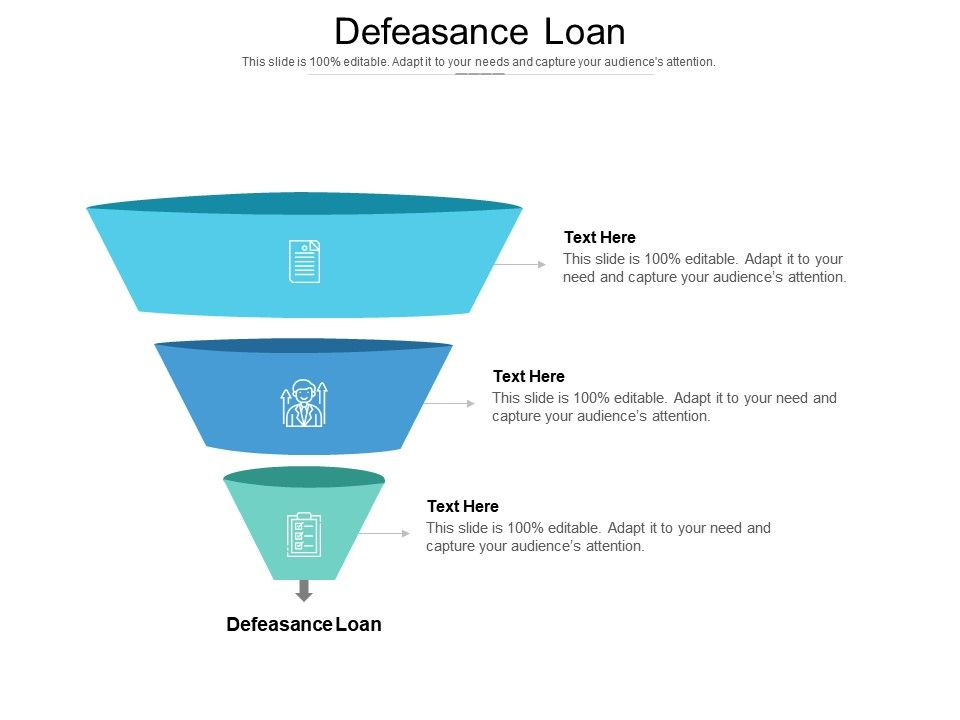 Defeasance Loan Ppt Powerpoint Presentation Pictures Graphic Images Cpb