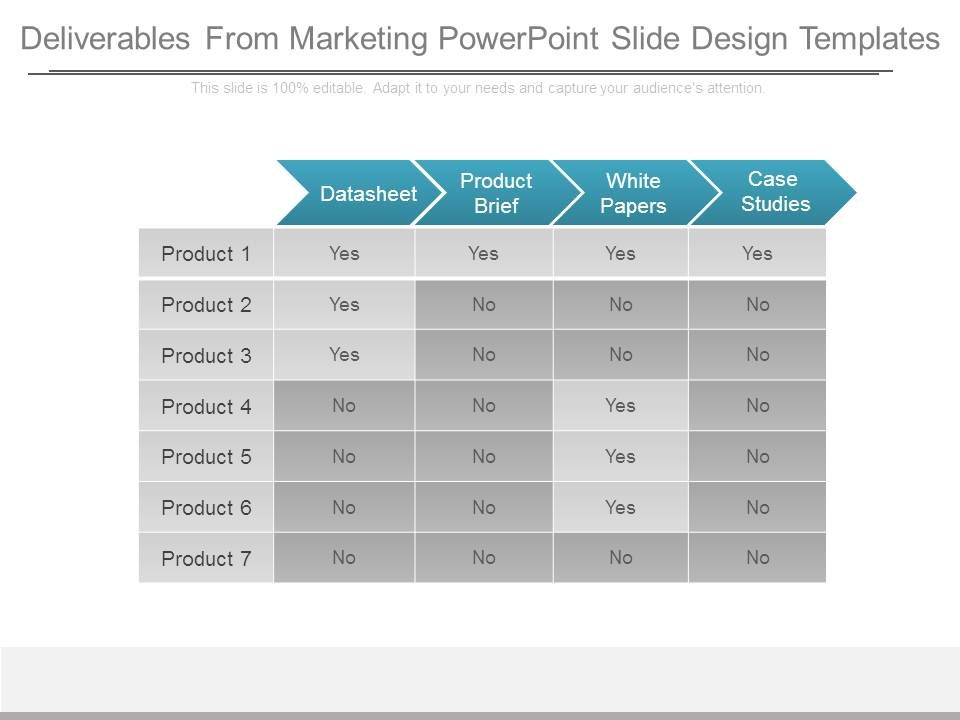 Deliverables from marketing powerpoint slide design for Marketing deliverables template