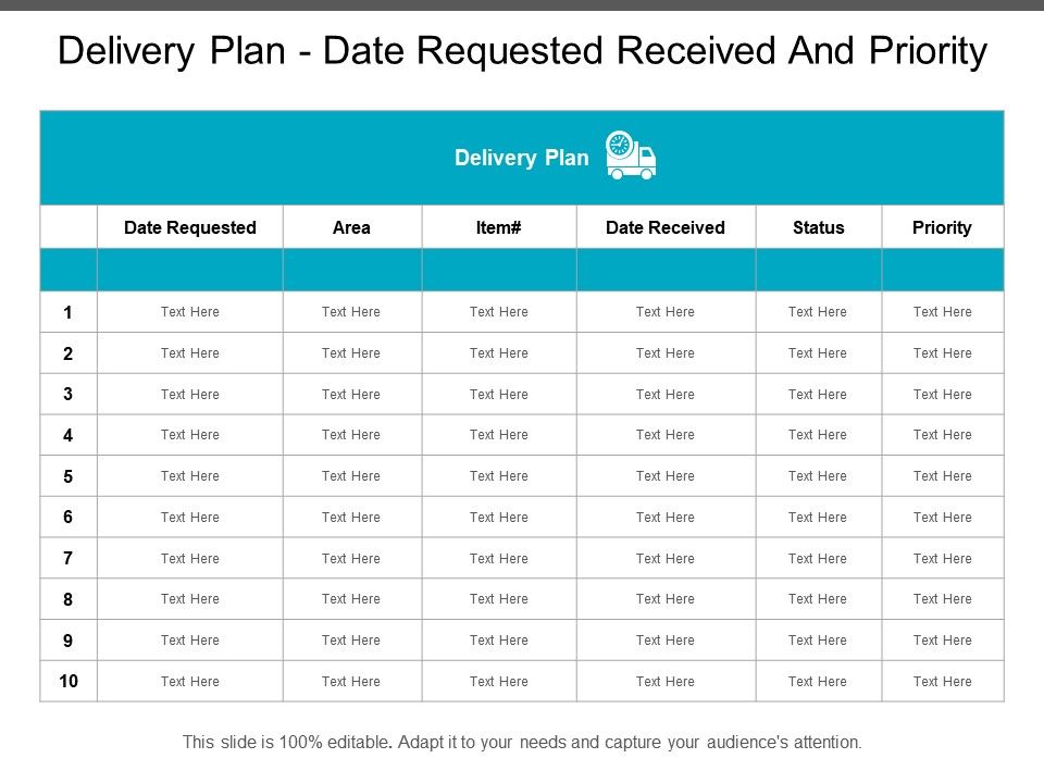 delivery_plan_date_requested_received_and_priority_Slide01
