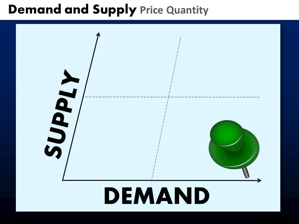 Demand and supply price quantity powerpoint slides and ppt demandandsupplypricequantitypowerpointslidesandppttemplatesdbslide01 toneelgroepblik Gallery