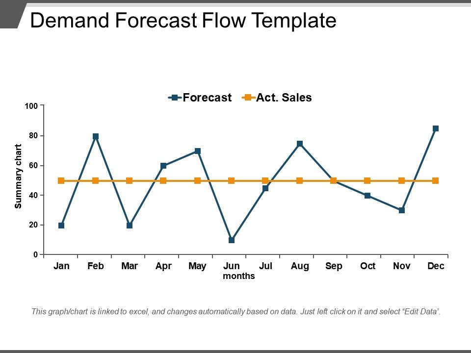 demand_forecast_flow_template_ppt_images_gallery_Slide01