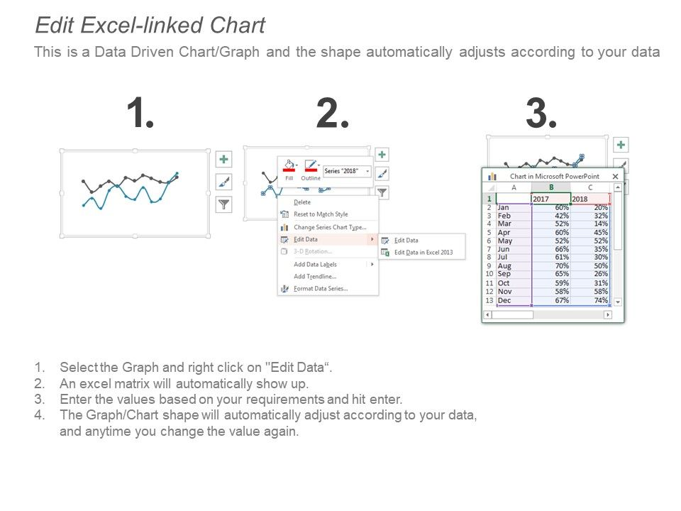 Demand Forecasting Powerpoint Images | Presentation