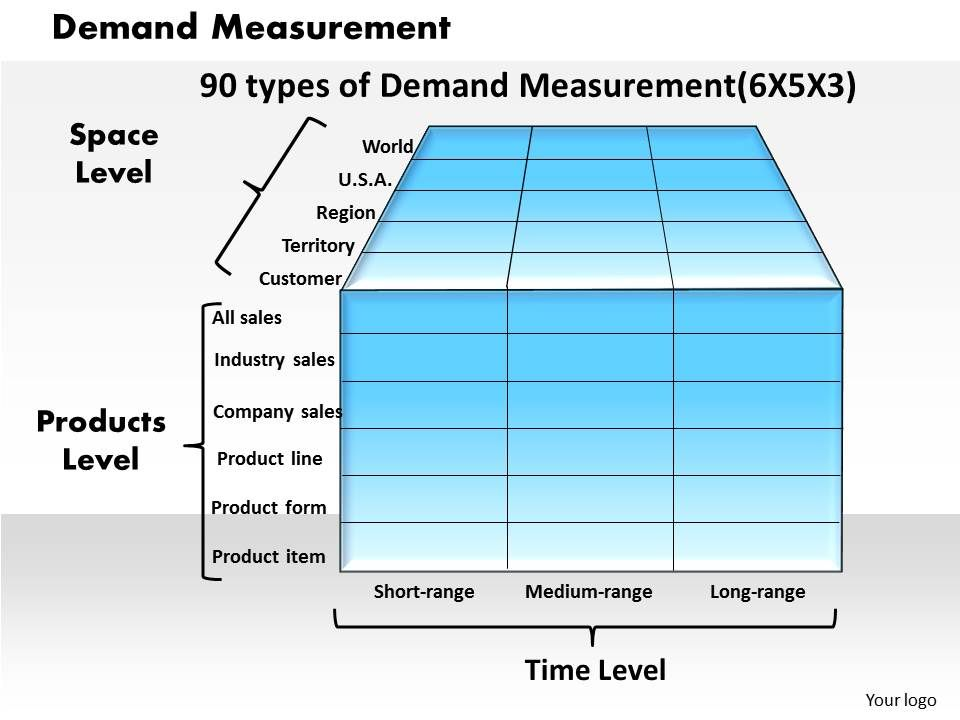 Demand measurement powerpoint presentation slide template demand measurement powerpoint presentation slide template presentation powerpoint diagrams ppt sample presentations ppt infographics toneelgroepblik Choice Image