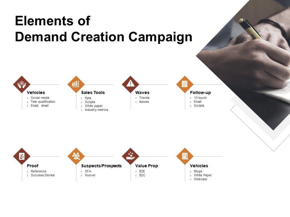 Demand Planning Powerpoint Presentation Slides | PowerPoint