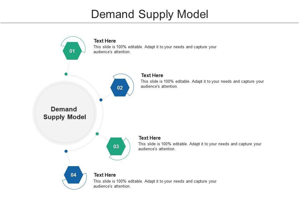 Demand Supply Model Ppt Powerpoint Presentation Portfolio Pictures Cpb