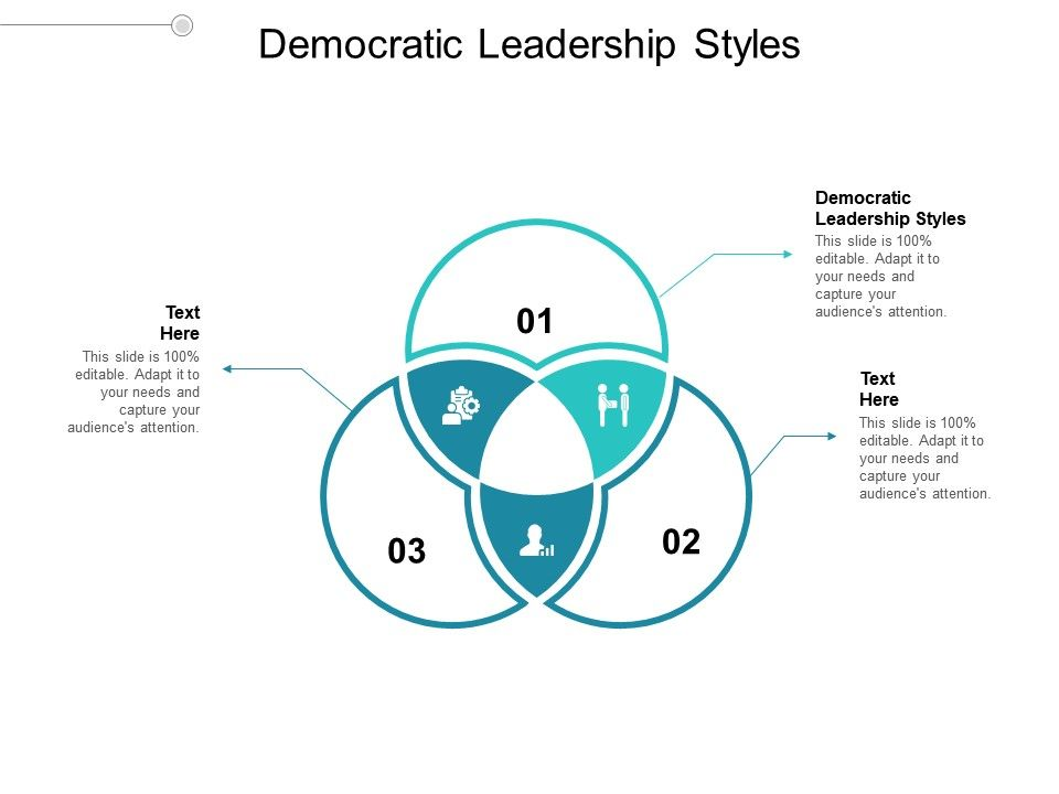 Democratic Leadership Styles Ppt Powerpoint Presentation File Aids Cpb